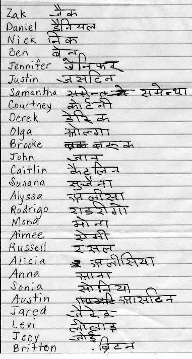 sanskrit student names